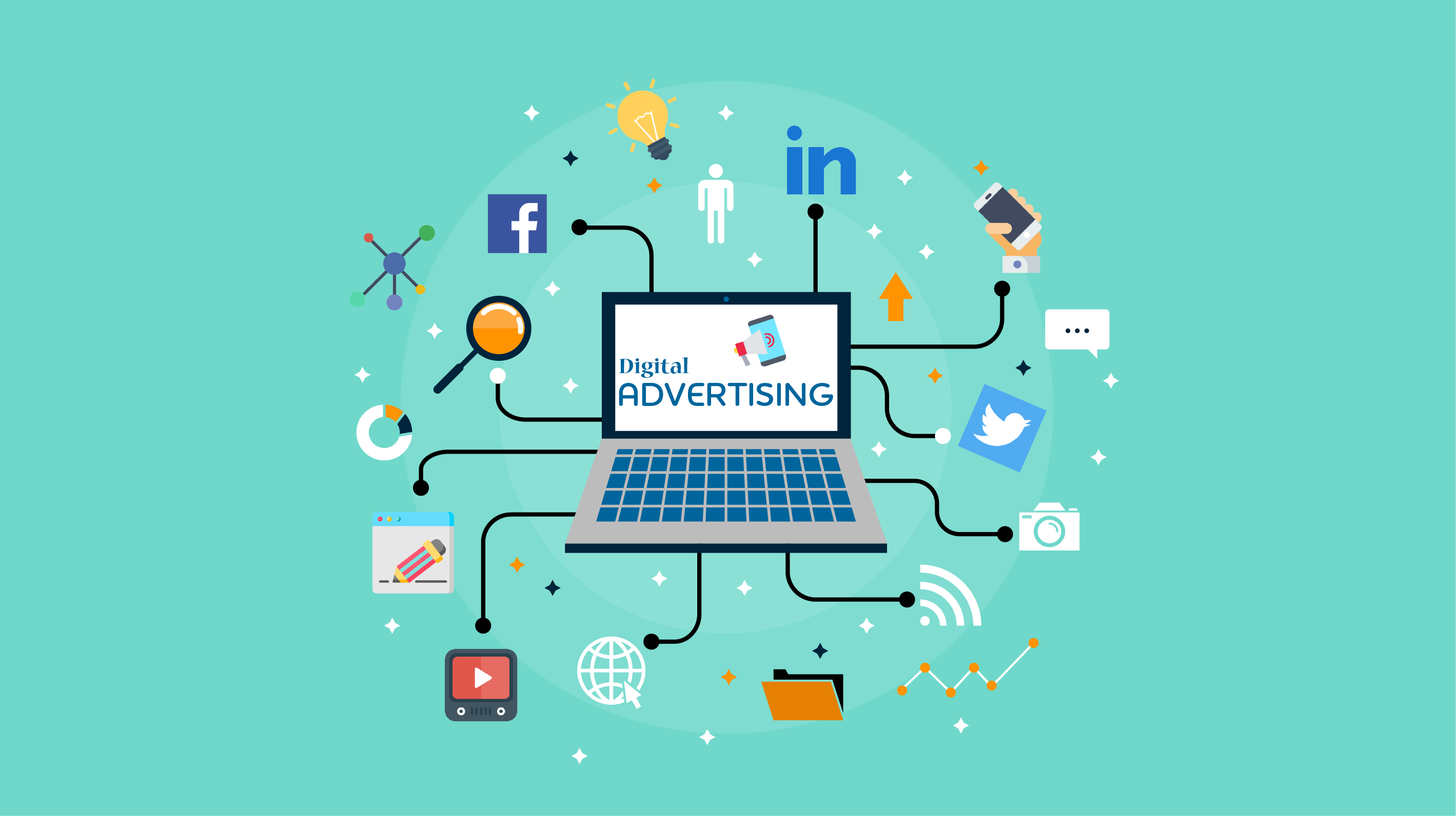 From Clicks To Converts; Maximise Your Digital Advertisement Outputs In 2019