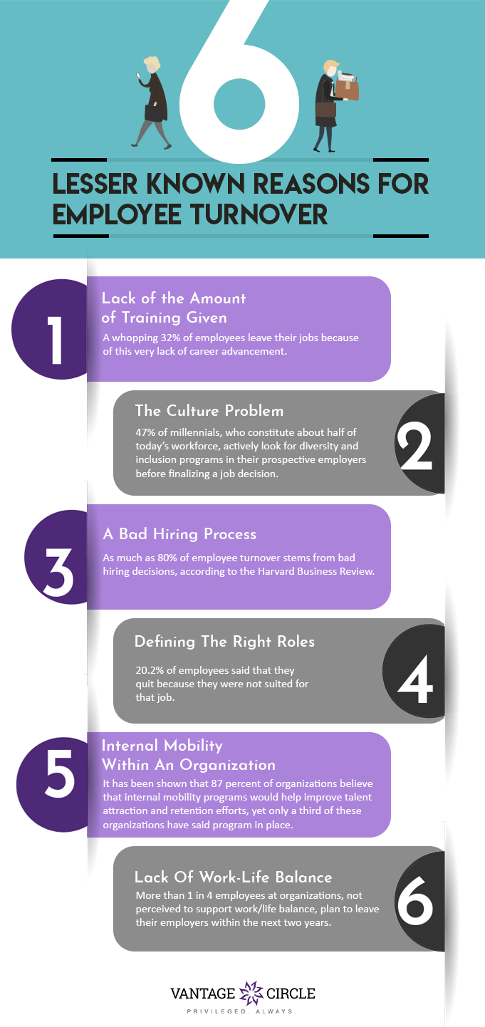 employee-turnover-infographic