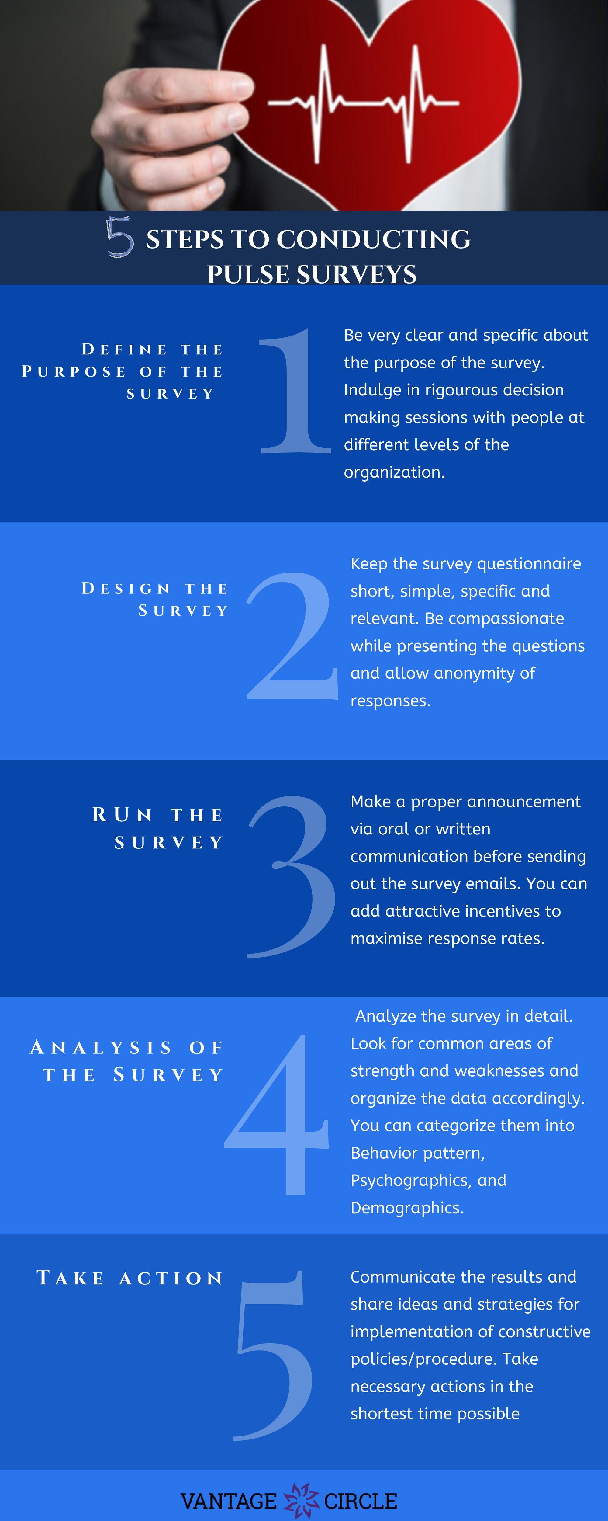employee-pulse-surveys