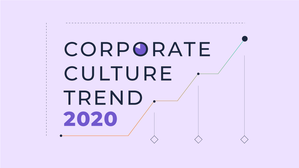 Corporate Culture Trends for 2020