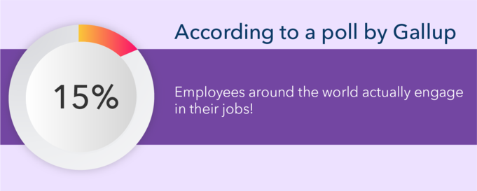 Employee-Engagement-Statistics-4