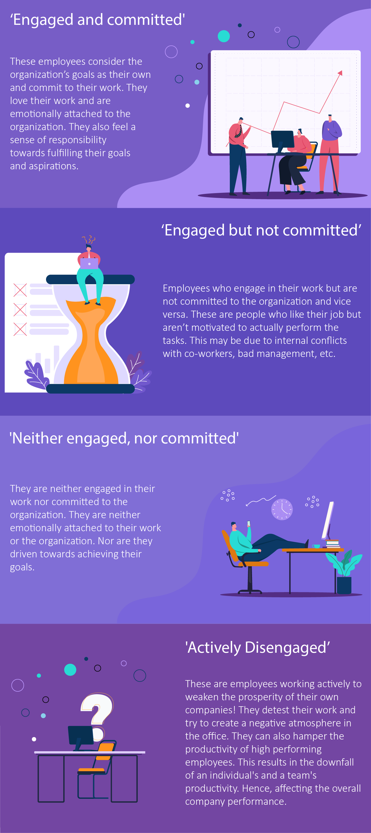 Infographic-Four-Levels-of-Employee-Engagement-1