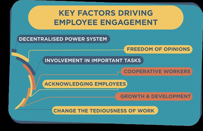 Employee-Engagement--Key-Factors