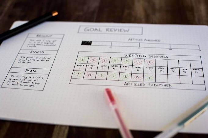 productivity-appraisal-comments