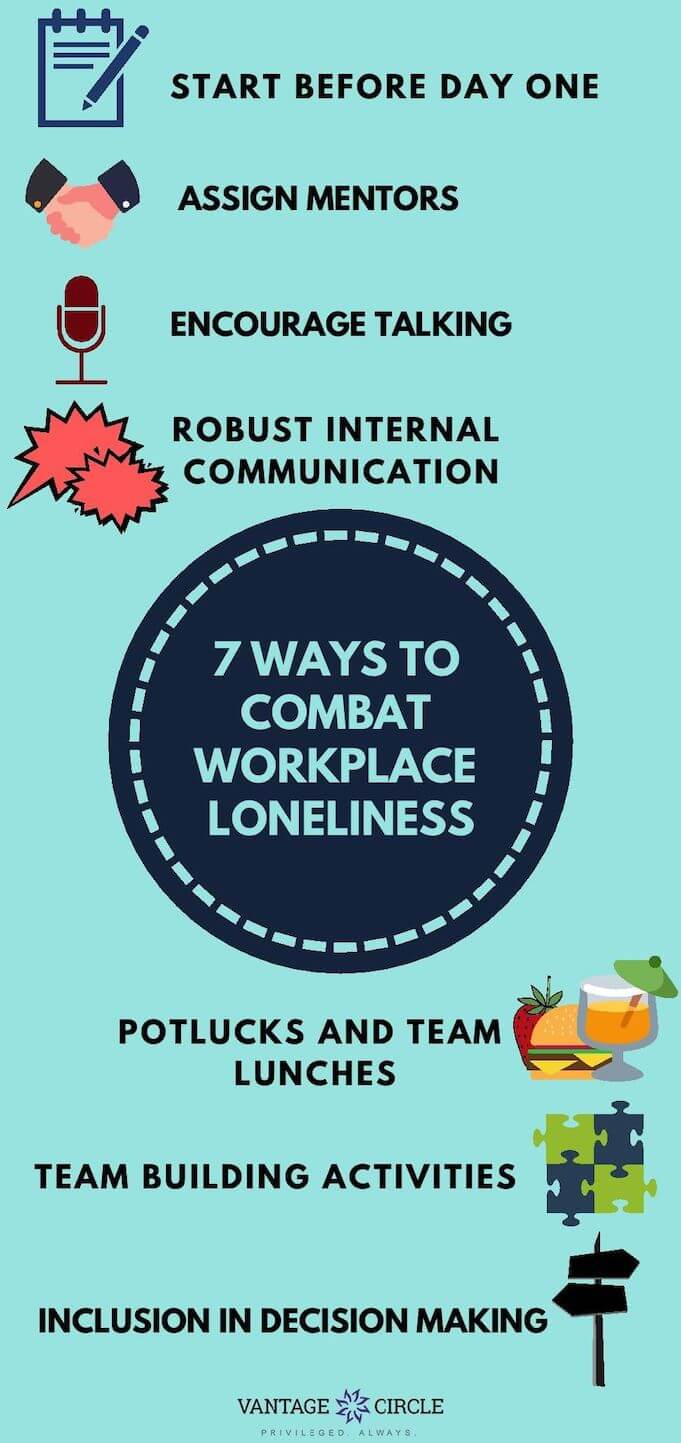 ways-to-combat-workplace-loneliness