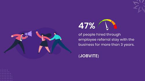 employee advocacy statistics 4