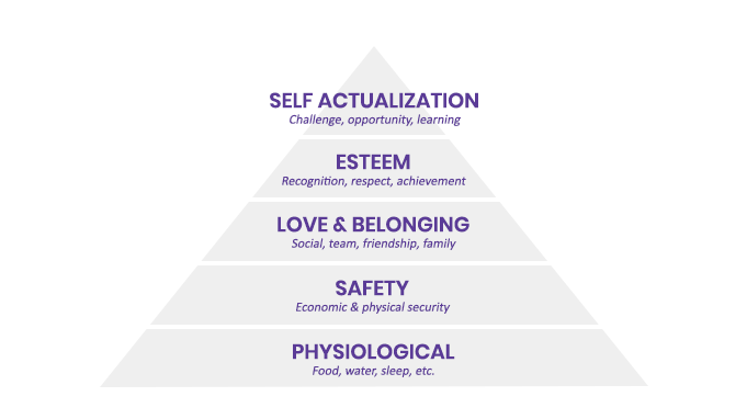 toxic_work_environment_Maslow-s-Hierarchy-of-Needs-1