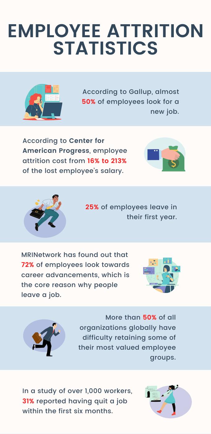 Employee-attrition-stats--1-
