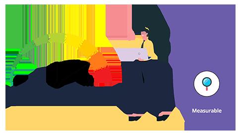 smart-goals-measurable