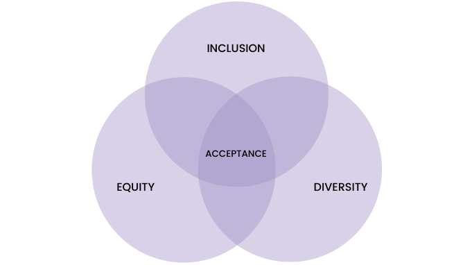 Active-listening-and-Acceptance