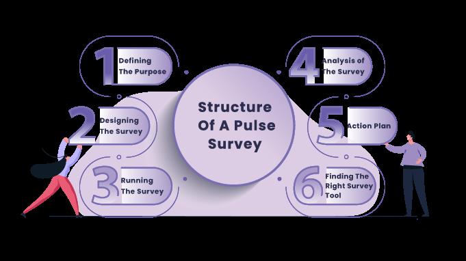 employee-pulse-surveys-chapter4