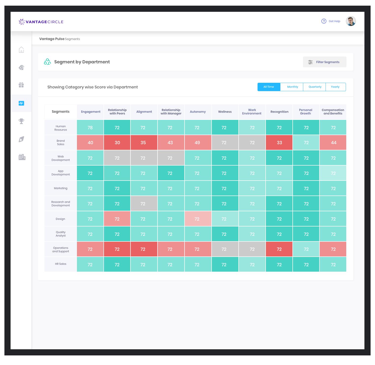 employee-pulse-surveys_Segments