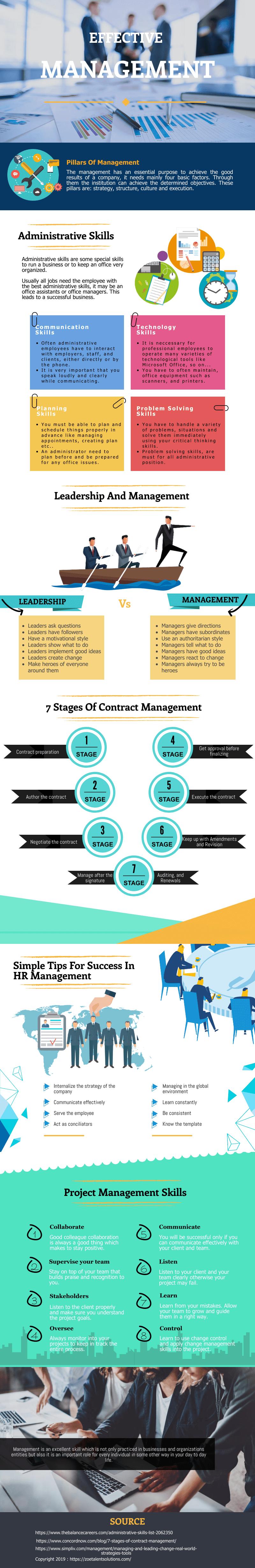 original-infographic-effective-management--1-