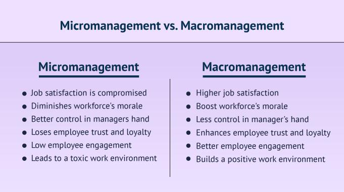 Micromanagement-vs-Macromanagement-comparision