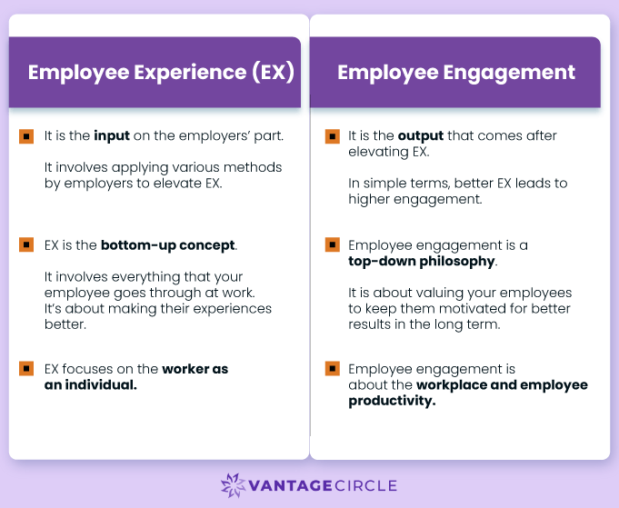Difference-between-employee-experience-and-employee-engagement-1