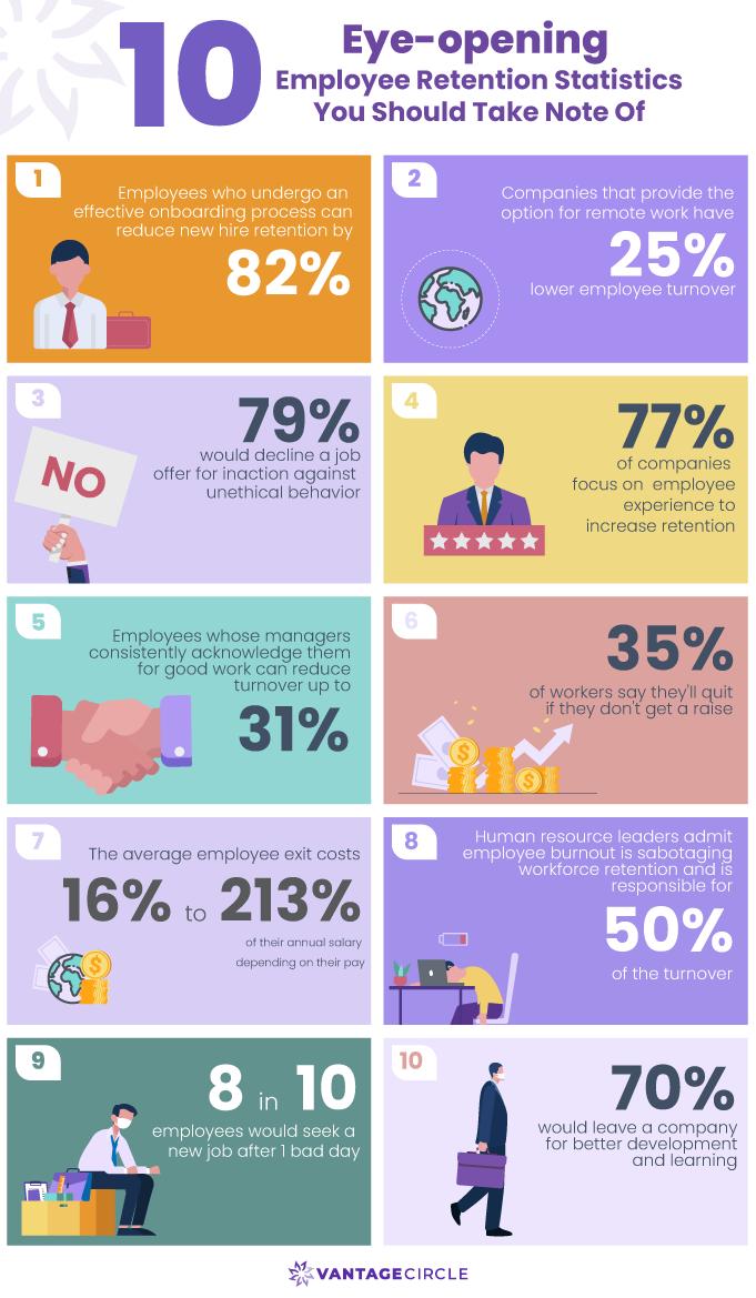 Employee-retention-statistics-1