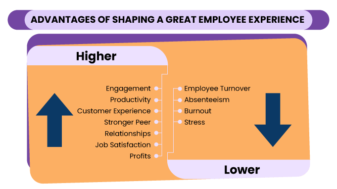 advantages-of-a-good-employee-experience