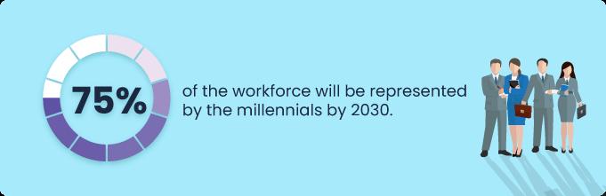 millennial-workforce-employee-experience
