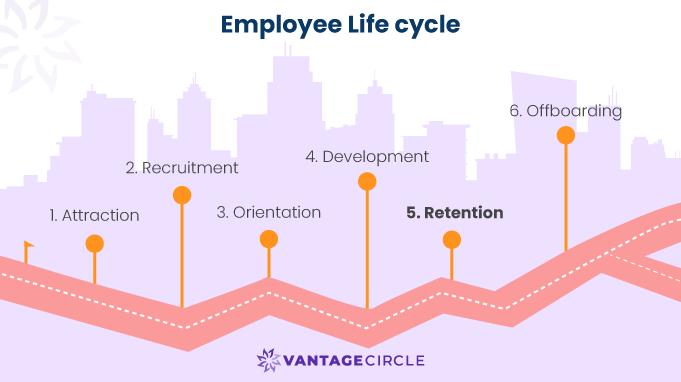 Employee-Life-Cycle--1-