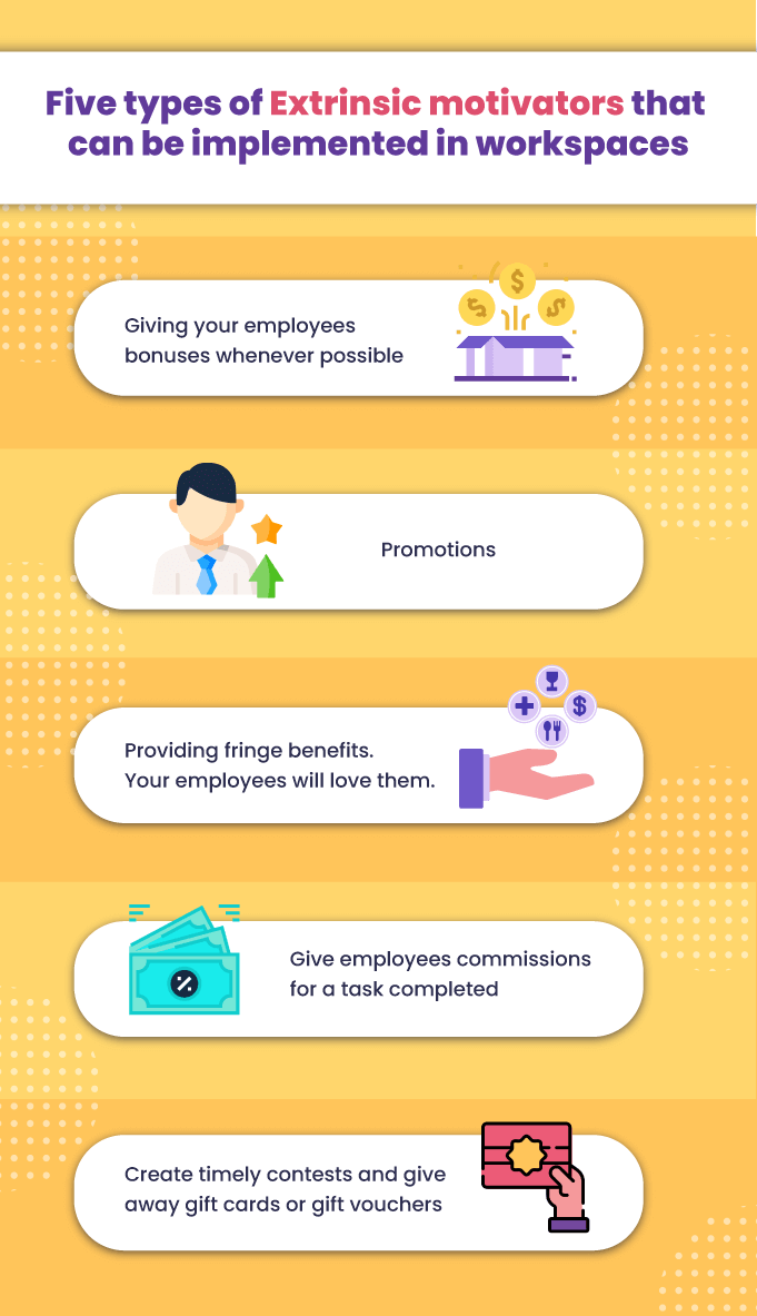 Types of Extrinsic Motivators in workplace