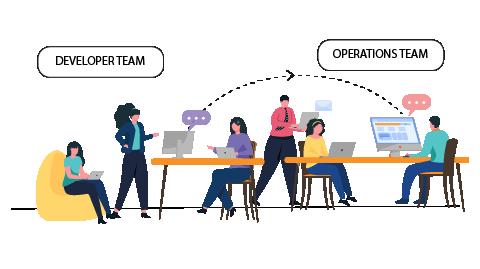 cross-functional-teams-b1