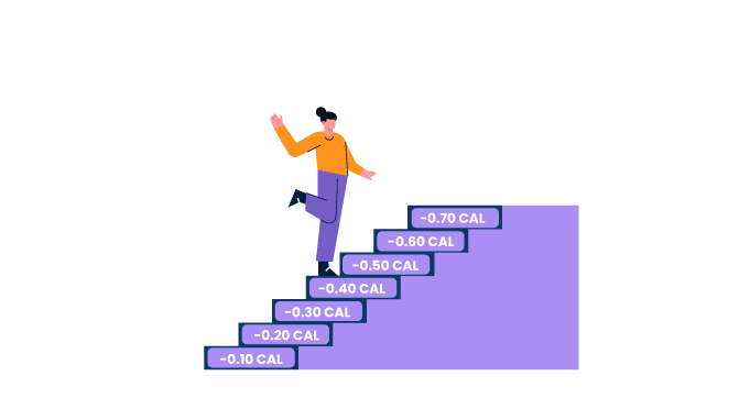 Visual Stairs are a nudge that motivate employees to take the stairs