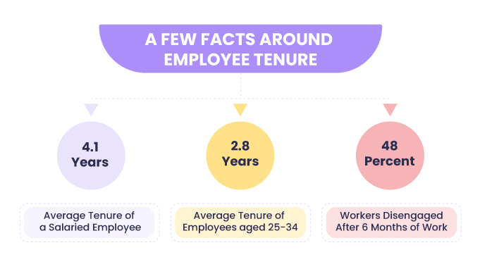employee-tenure-facts