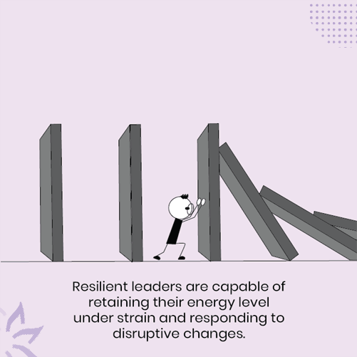Resiliency-helps-leaders-to-handle-themselves-in-various-situations
