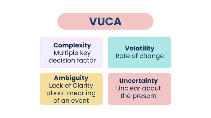 The-VUCA-environment-